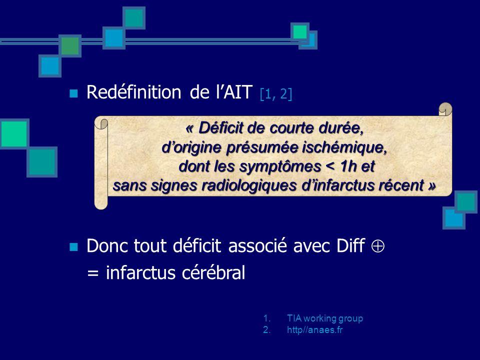 Redéfinition de l'AIT [1, 2]